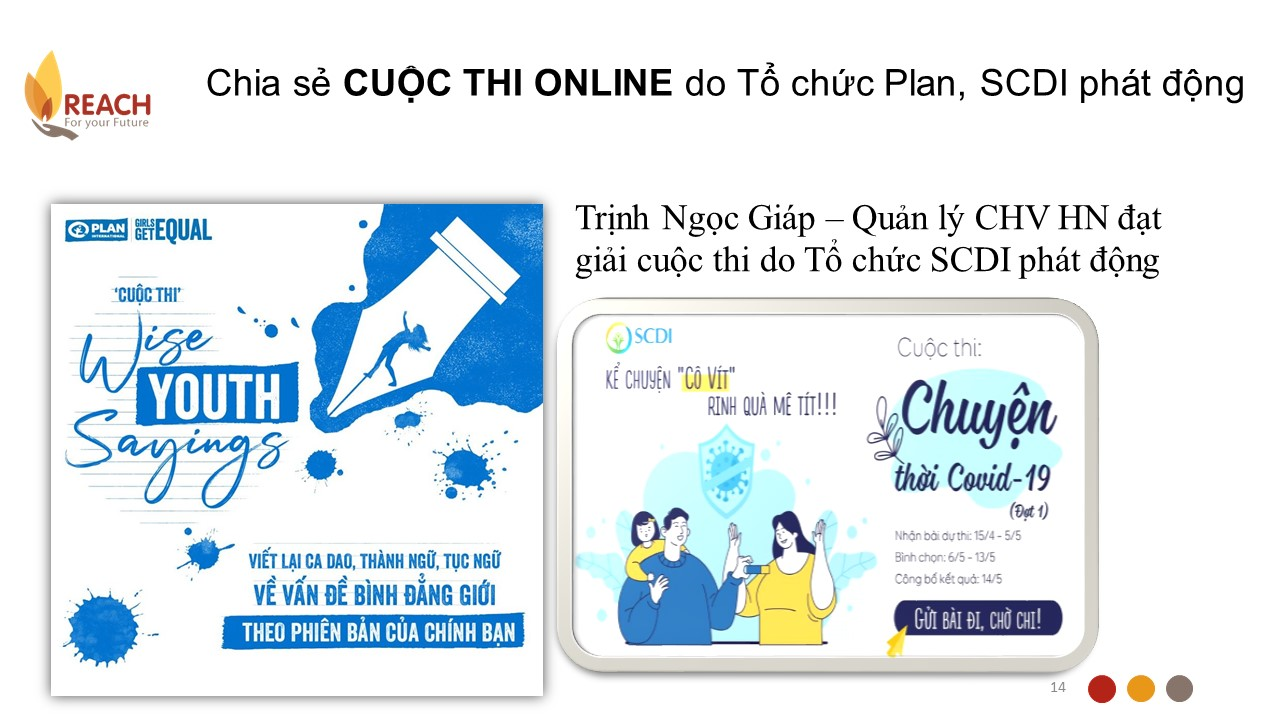 cuộc thi online