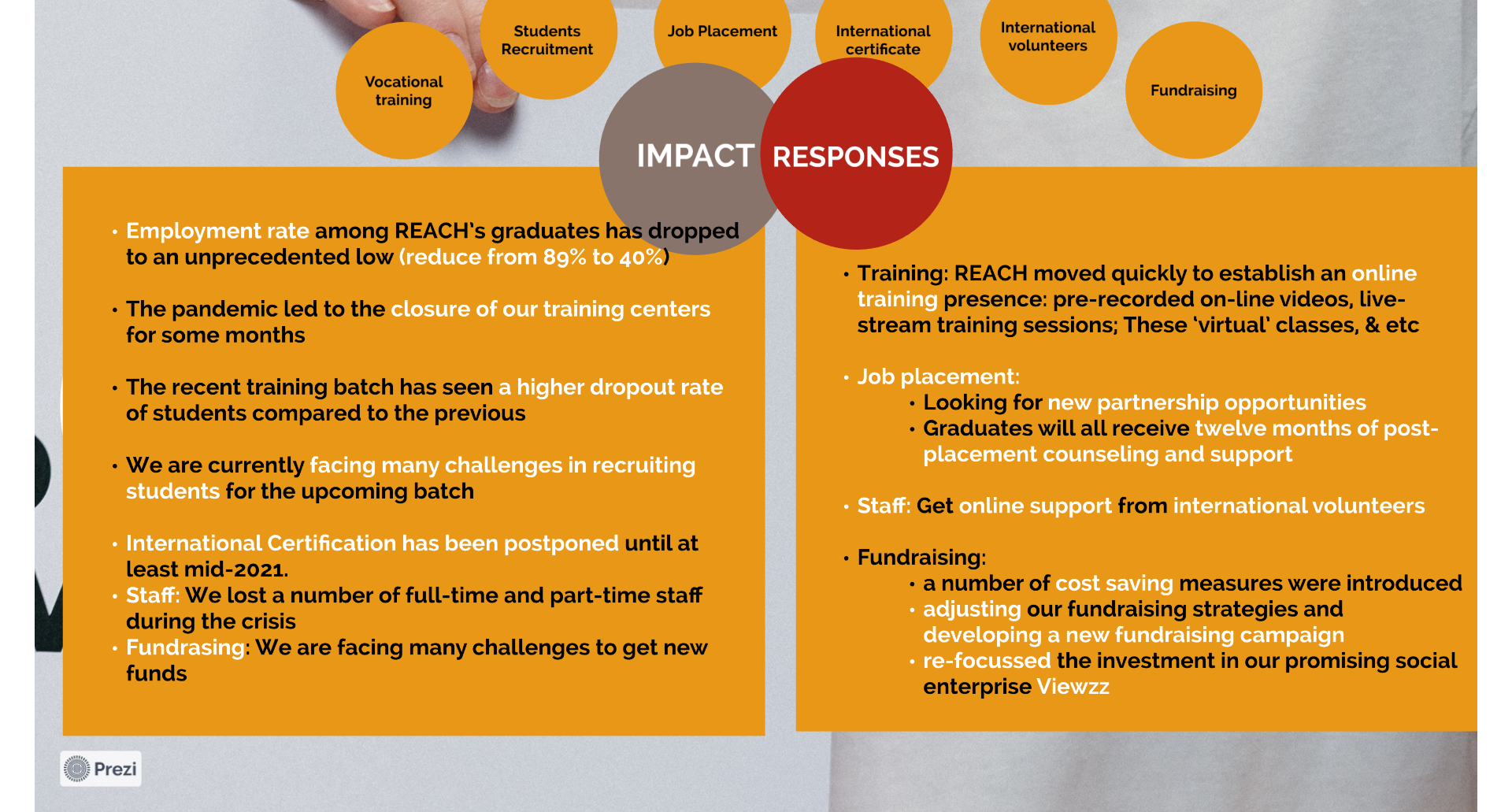 Impact of COVID on REACH and how REACH responds to COVID